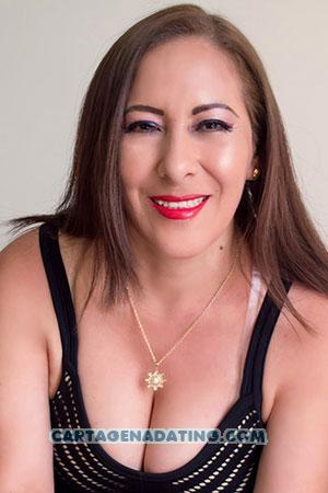 Peru dating online dating Wolverhampton